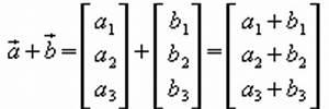 Fehlende Koordinaten Berechnen Vektoren : um den gegenvektor zu einem vektor zu erhalten werden die ~ Themetempest.com Abrechnung
