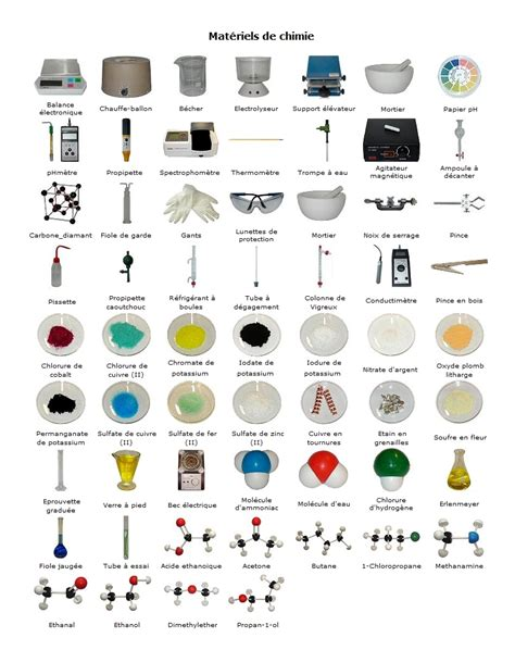la chimie en cuisine verrerie sciences physiques collège activités cours tp