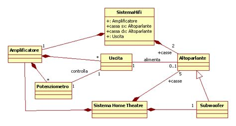 home design software composite structure diagram