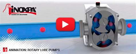 Progressive Cavity Pump Kiber