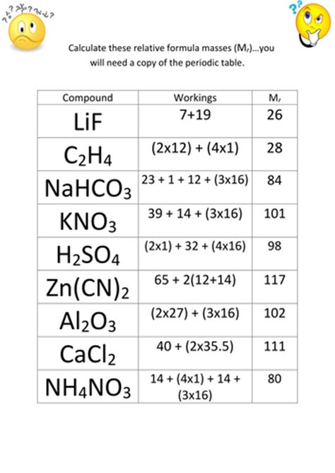 worksheets molar mass worksheet answers with work
