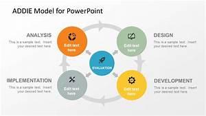 Addie Model Powerpoint Template