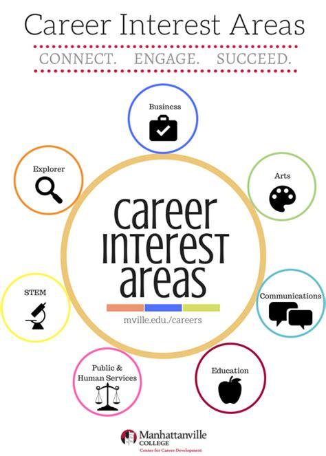 career interest areas manhattanville college