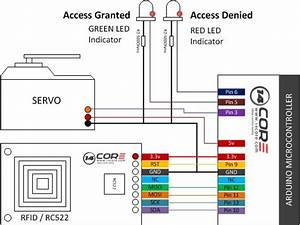 Rfid Rc522 Gate Access Control With Arduino