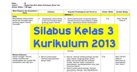 Isilah titik titik dibawah ini dengan jawaban yang tepat ! Soal Uts Agama Islam Kelas 3 Sd Semester 1 Kurikulum 2013 ...