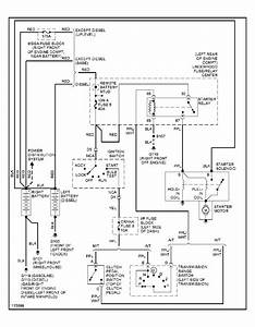 Wiring Diagram For Chevy 350 Starter