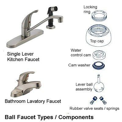 peerless kitchen faucet replacement parts how to repair a leaking faucet