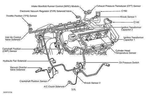 2002 Lincoln L Wiring Diagram by 2002 Ford Escape Engine Diagram Motor Band