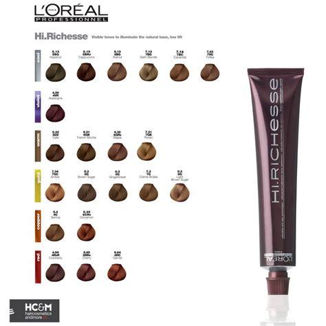 l shade size guide l 39 oréal professionnel hi richesse color chart color