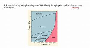 Solved  1  For The Following Is The Phase Diagram Of Sio2