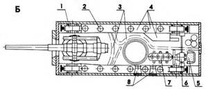 Diagram Of Ww1 Tank for Pinterest  Tanks Ww1 Diagram