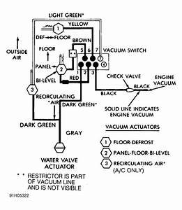 Dodge Grand Caravan Vacuum Diagram