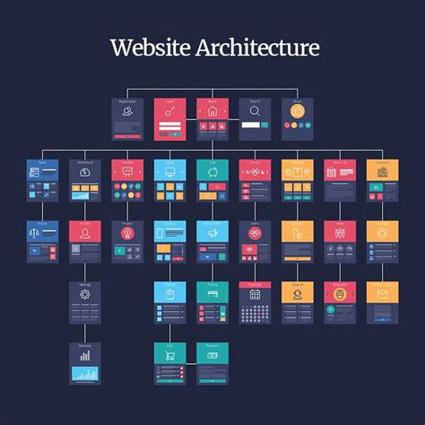 an seo guide to website structure content silos url architecture