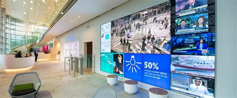Video Walls for Digital Signage