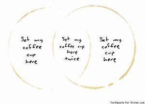 Coffee Venn Diagrams