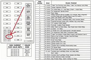 20 Beautiful 2003 Ford Expedition Wiring Diagram