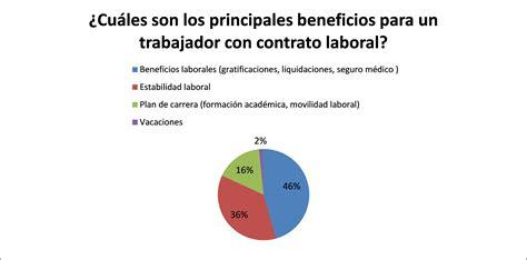 ¿freelance O Contrato Laboral?