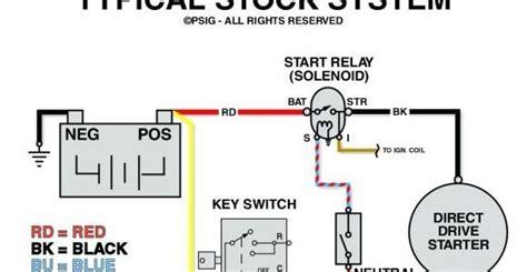 freightliner starter solenoid wiring diagram hobbiesxstyle