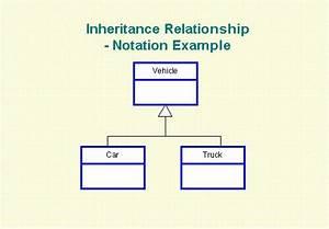 Defining Class Inheritance Relationships