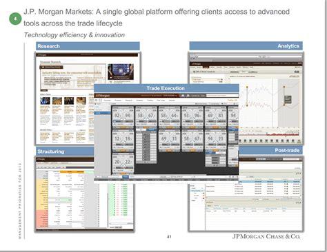 jp forex trading platform jp forex trading platform 171 10 best binary brokers
