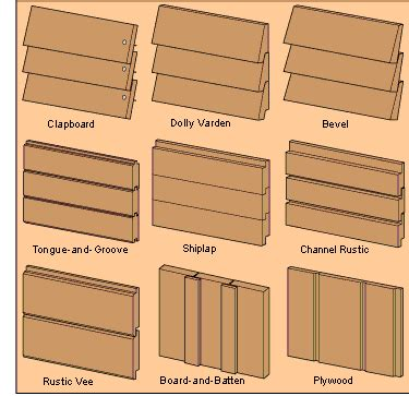 Deck Gates Lowes by How To Buy Wood Board Siding