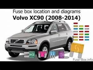 Fuse Box In Volvo Xc90 : fuse box location and diagrams volvo xc90 2008 2014 ~ A.2002-acura-tl-radio.info Haus und Dekorationen