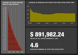 More than 500000 ios applications approved by apple for More than 500000 ios applications approved by apple