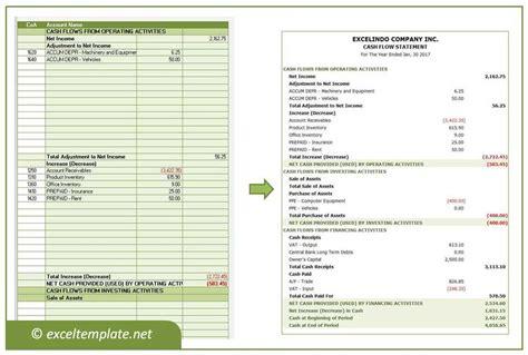 cash flow statement indirect method in excel cash flow statement excel templates