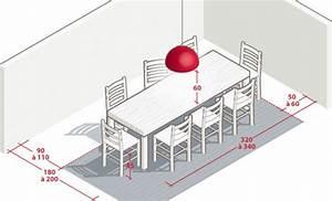 amenager l39espace d39une salle a manger With salle À manger contemporaineavec dimension chaise salle a manger