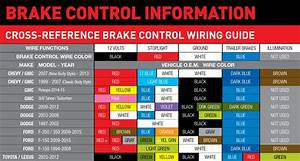 2003 Dodge Ram Trailer Controller Wiring Diagram  U2013 Wires