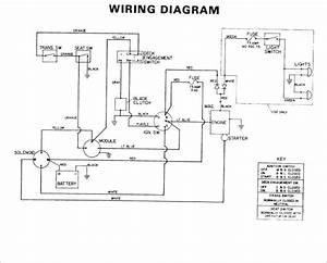 Toro Ss4235 Wiring Diagram