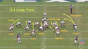 Are Hybrid Defensive Fronts The Future Of Nfl Defenses