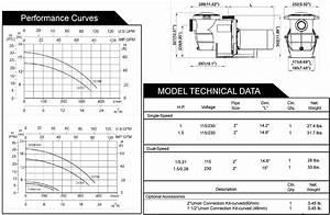 Excel Professional Grade 1 5 Hp Pool Pump