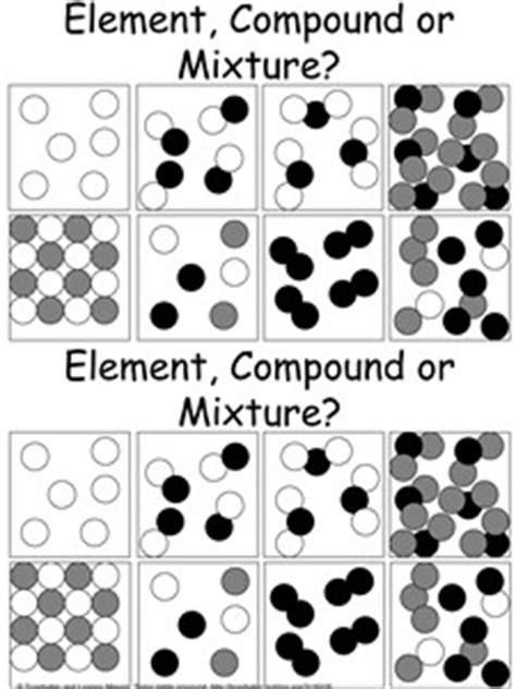 elements compounds  mixtures parneys science site