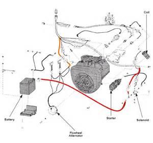 similiar bobcat wiring diagram keywords diagram in addition bobcat alternator wiring diagram as well bobcat
