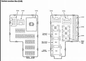 1998 Lincoln Continental Fuse Box Cover 2002 Lincoln Town Car Fuse Box Wiring Diagram
