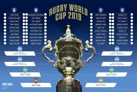 ultimate rugby world cup  guide souvenir edition