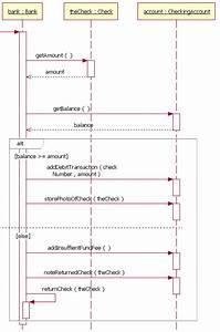 Uml Sequence Sample  If-else -  U52a8 U6f2b U5f15 U64ce