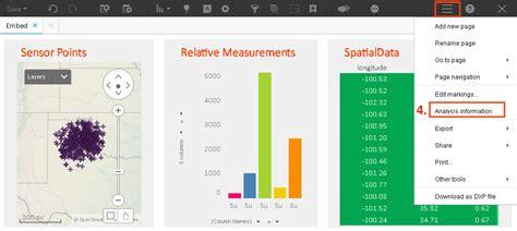 spotfire cloud spotfire tips tricks embed spotfire visualizations on