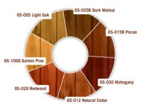 Red Cedar Decking Oil by Ready Seal Natural Cedar 1 Gallon Sequoia Outdoor Supply