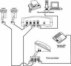 telephone cable wire diagram 6 telephone free engine With cable modem diagram
