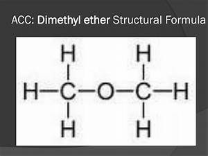 Hydrogen Gas  Structural Formula For Hydrogen Gas