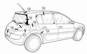 Renault Megane 2005 - Workshop Repair Manual
