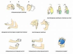 Мази от болей в суставах рук в руки