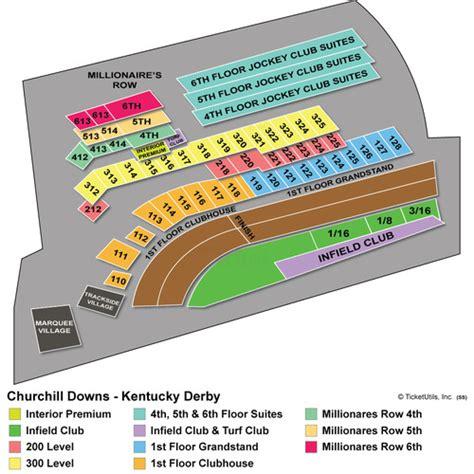 kentucky derby  churchill downs