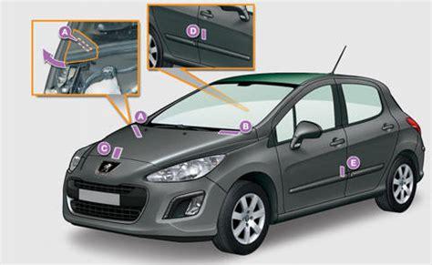identifier un vehicule avec numero de serie decoder numero de chassis sur les voitures