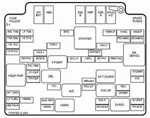 2001 Cougar Fuse Box Diagram