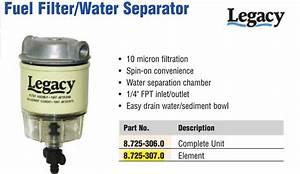 Karcher  Fuel Filter Element Only    Water Separator
