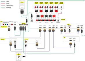 similiar home stereo wiring keywords home stereo wiring