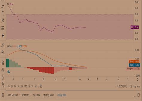 Ethereum Classic Price Prediction 30% | Cryptopolitan